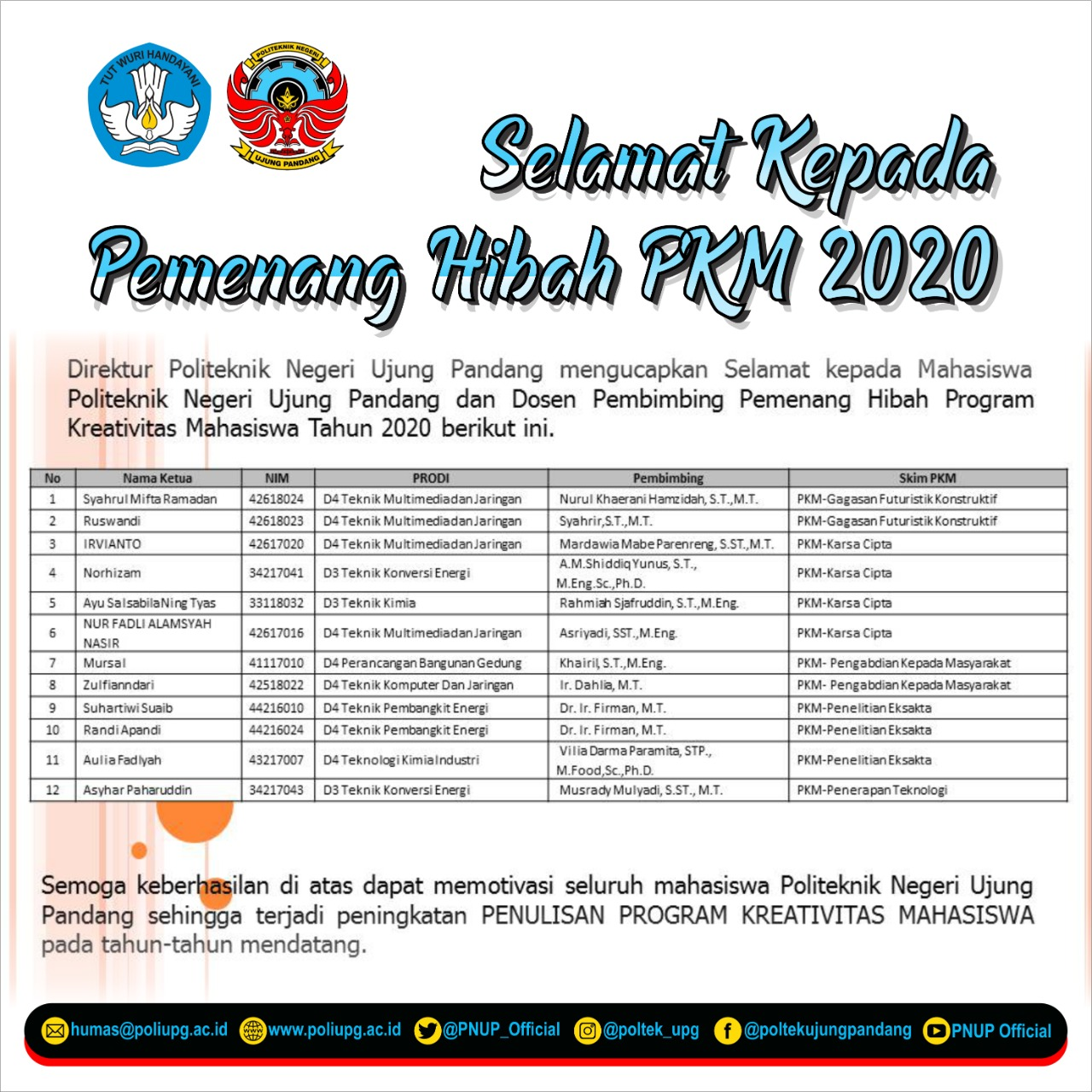 Pengumuman Pemenang Hibah PKM 2020